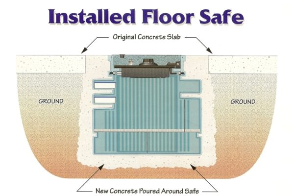 floor safes in concrete